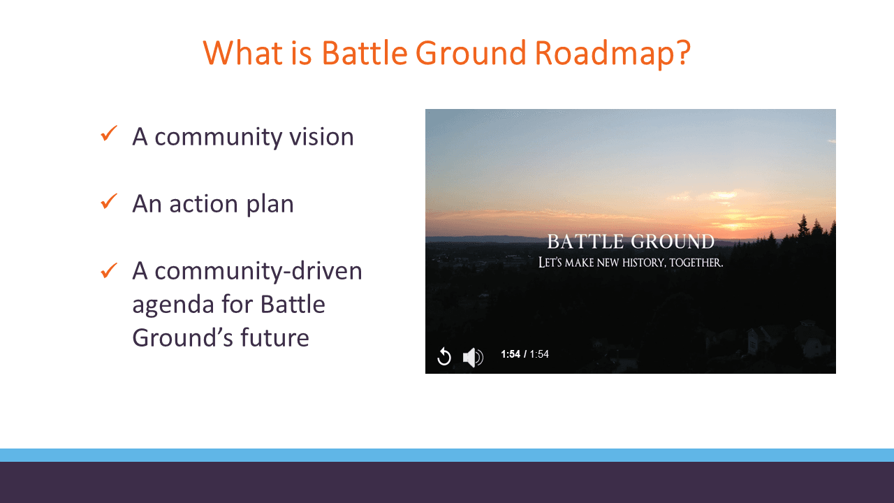 What is Battle Ground Roadmap?